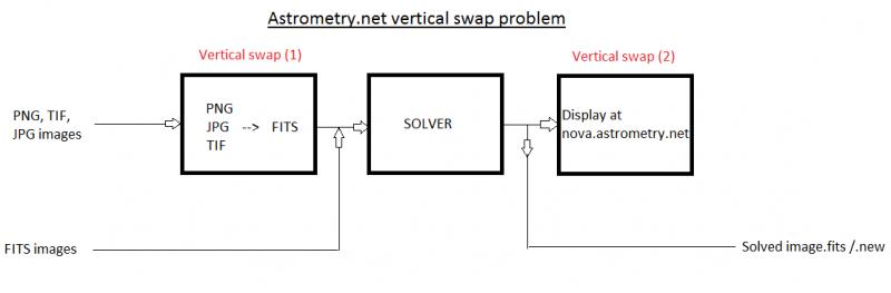solver swap.png