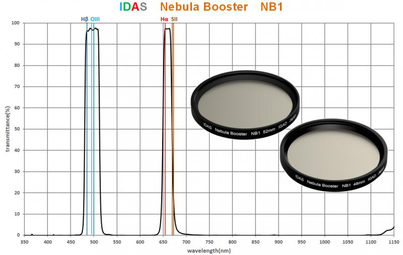 IDAS-Nebula-Booster-NB1.png