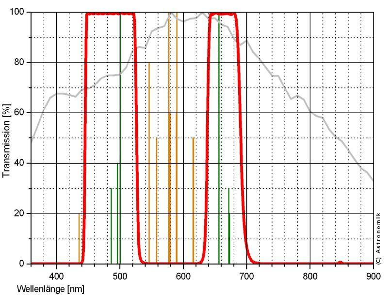 CLS-CCD filter trans.jpg