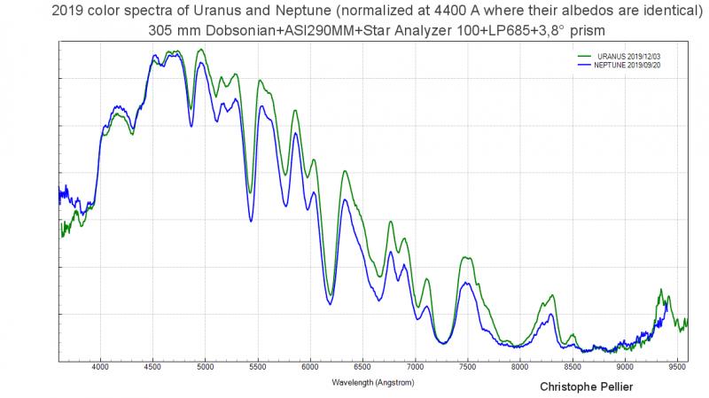 2019_uranus-neptune_spectra_cp.png