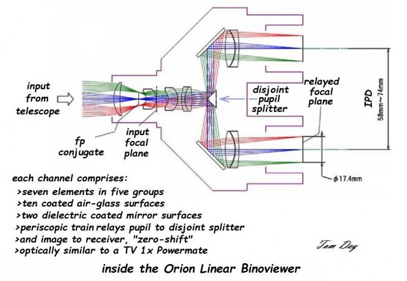 02 binoviewer inside 150.jpg