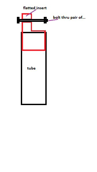 tube insert for true truss structure.png