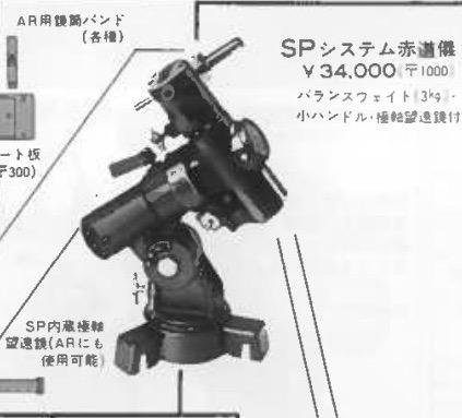 Mizar SP Mount 81.jpg