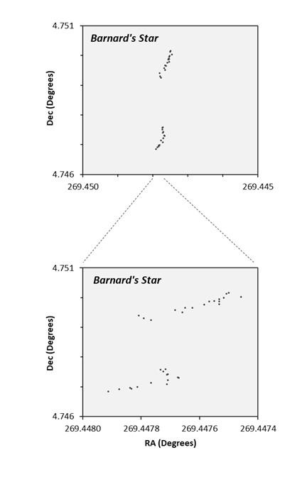 BarnardsStar.jpg