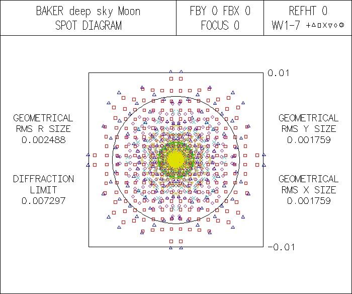 Baker-Moon-515-610.jpg