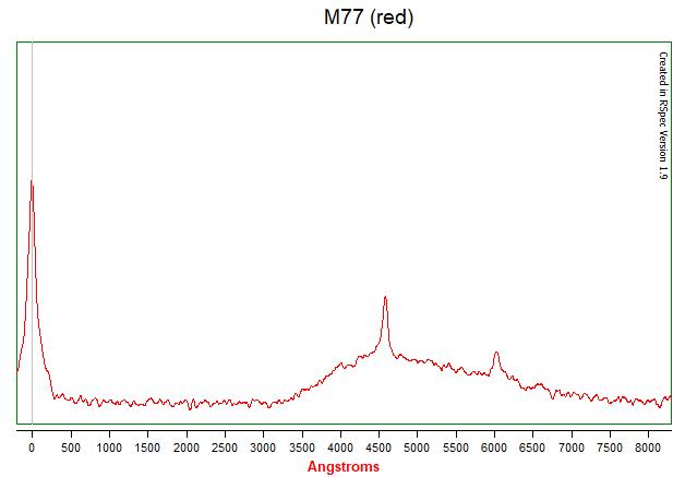 M77-full_spectrum.png