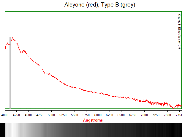 Alcyone-B.png