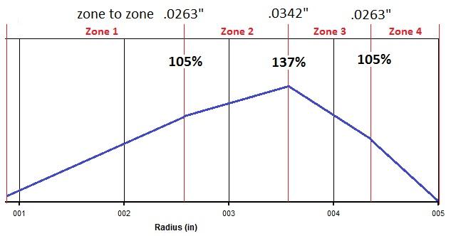 10f6zonetozone.jpg