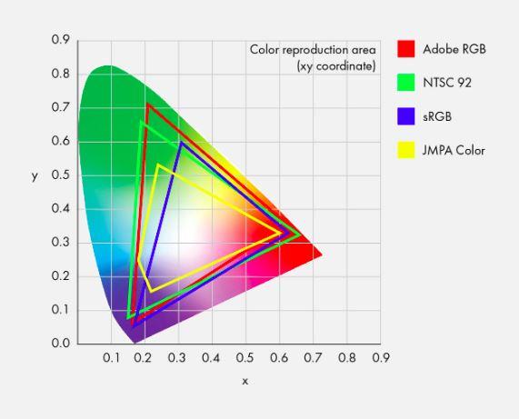 RGB Gamut.JPG