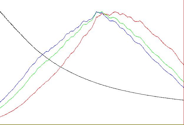 flat_at different_temperatures.png