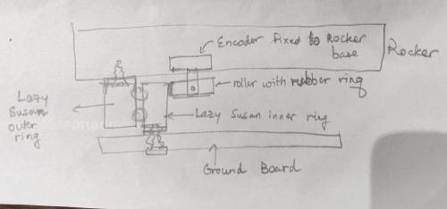 Secondary encoder diagram.jpg