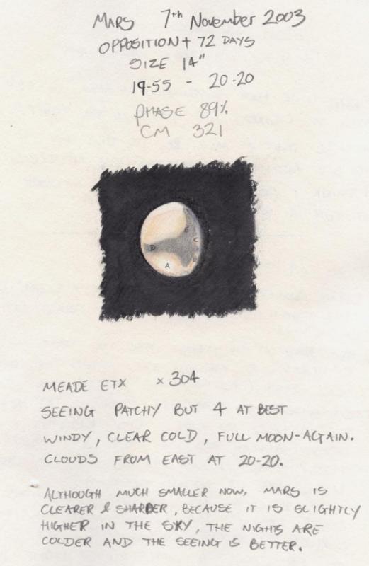 Mars 2003-11-7 small.JPG