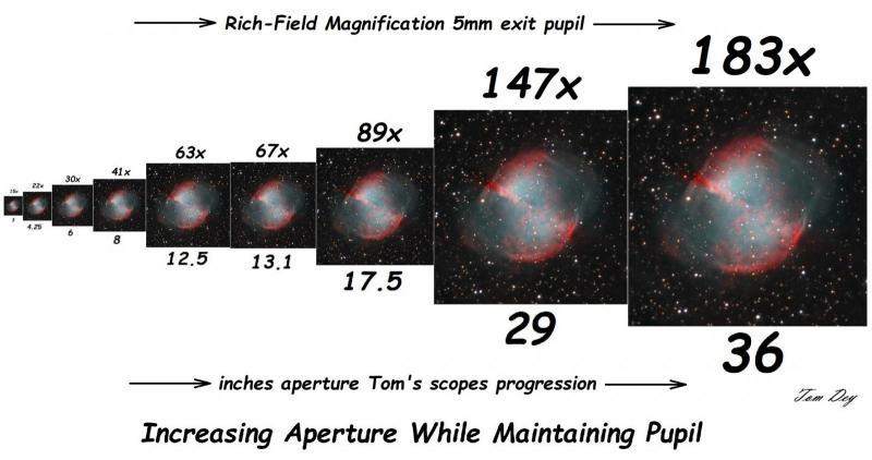 02 99 The Aperture Advantage Rich Field Invariant Luminance.jpg
