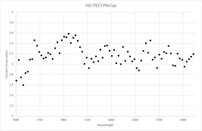 HD 7927.png