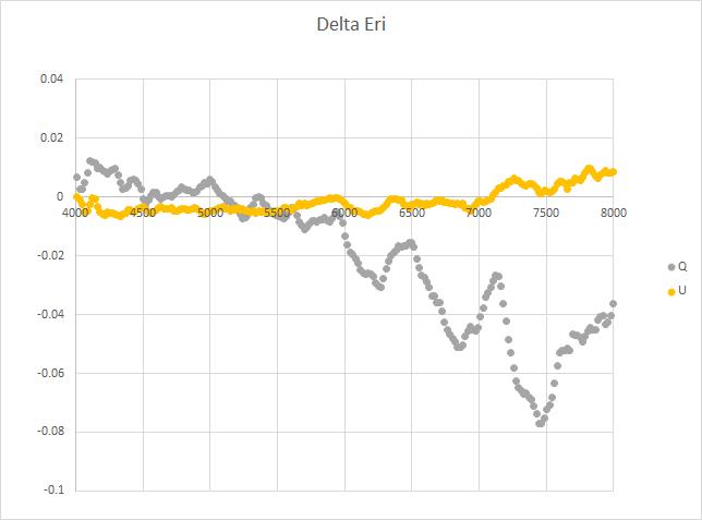 Delta Eri QU.png