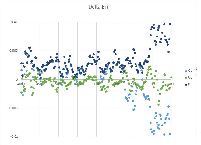 Delta Eri corrected.png