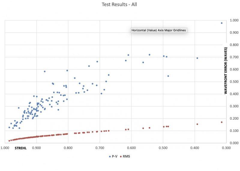 Results - All.jpg