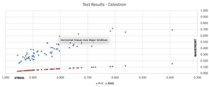 Results Celestron.jpg