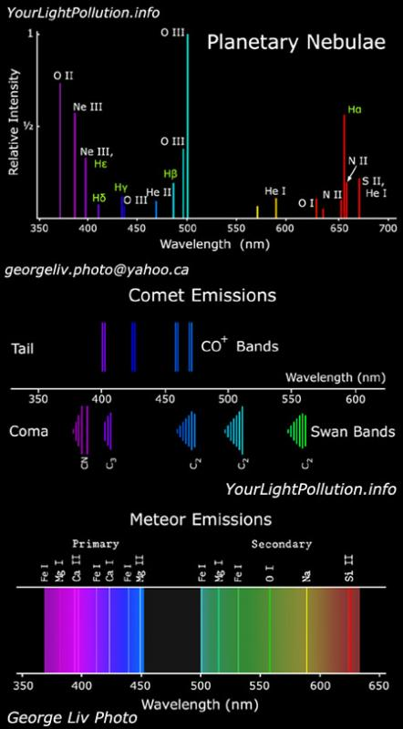 Emissions-Celestial-Objects.jpg