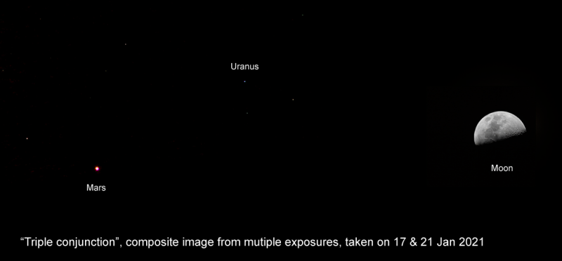 Triple conjunction overlay MarsShiftlabelled ps1 labelled.png