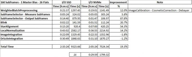 SSD-NVMe Comparison.jpg