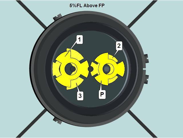 3598260-POVRay - XLK & Hotspot 5% AFP.PNG
