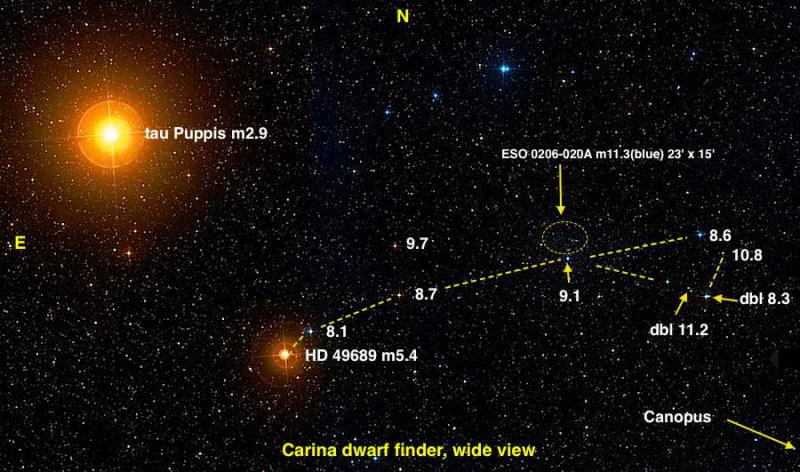 09 Carina Dwarf wide view.jpg