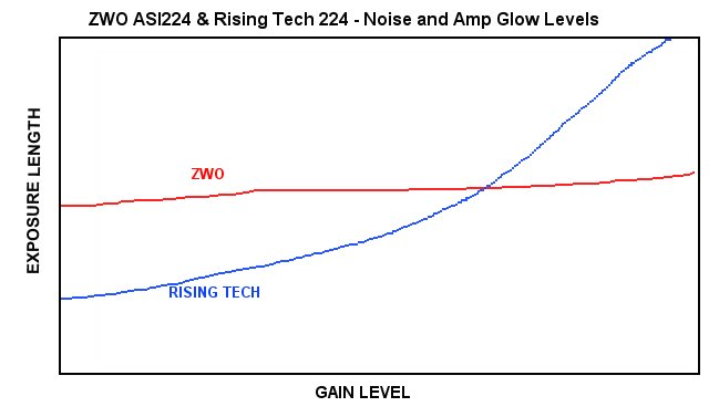 224 Graph.jpg