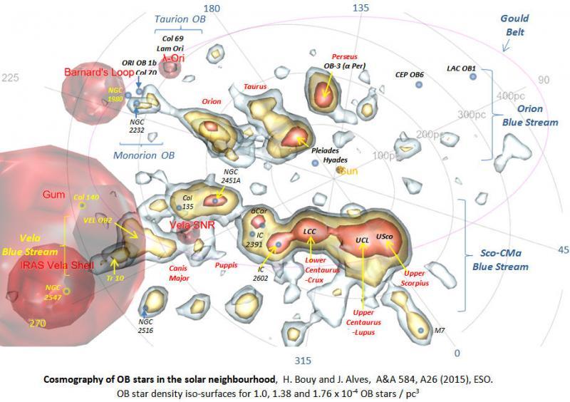 OB-Cosmography-2S.jpg