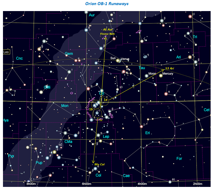 Orion OB-1 runaways.png