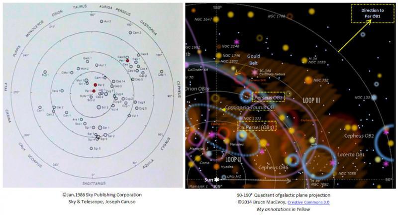 PER-OB-Galactic.jpg