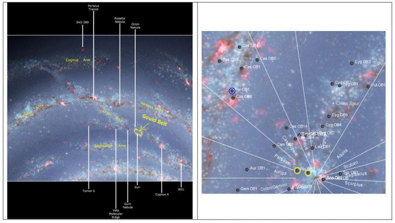 Per OB galactic location S.jpg