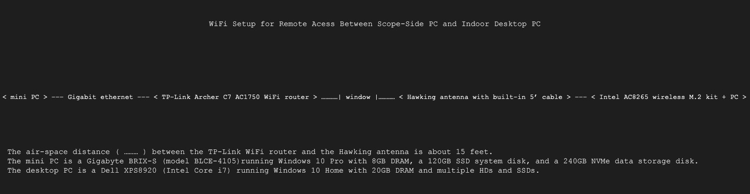 WiFi Access Point and File Sharing Speeds - Beginning and