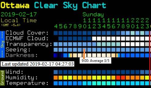 1-Clear Sky Chart.jpg