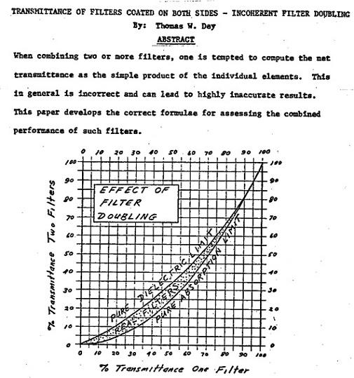 12.1 95 Toms Filter Paper Excerpt 1.jpg