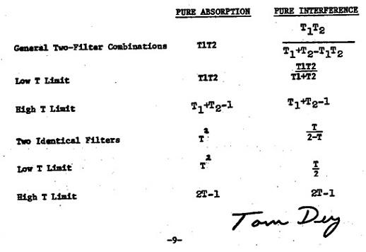 12.5 95 Toms Summary Table.jpg