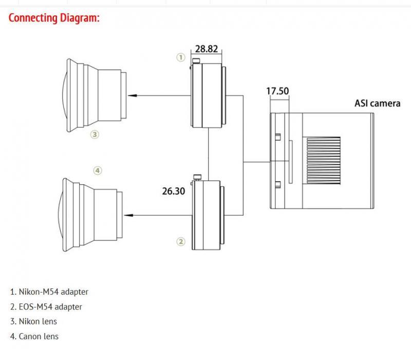Camera lens adapters.JPG