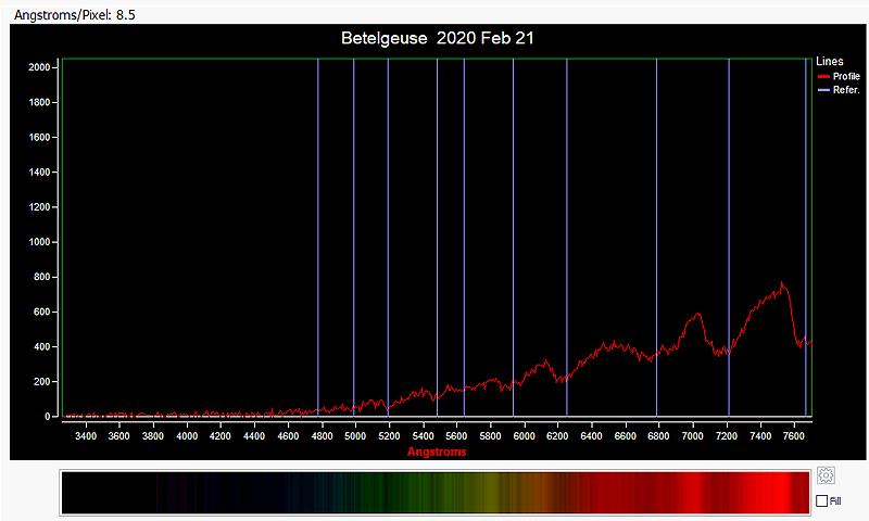 20200221-Spectrum of Betelgeuse.png