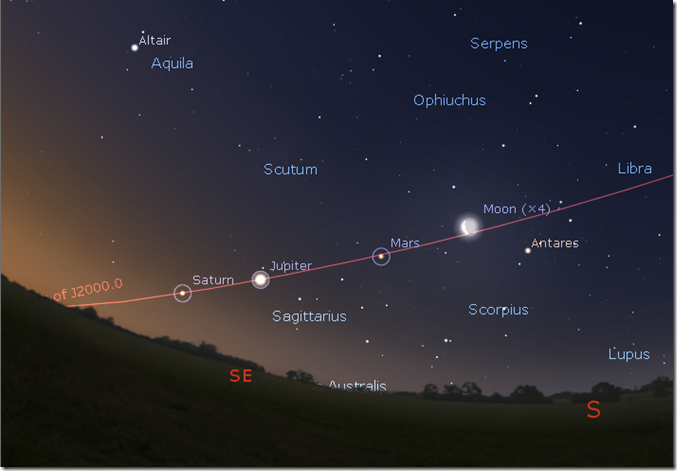 Saturn Jupiter Mars and Moon on Feb 17 2020 6 am.png