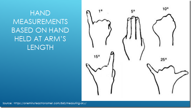 Hand Span Measurements.png