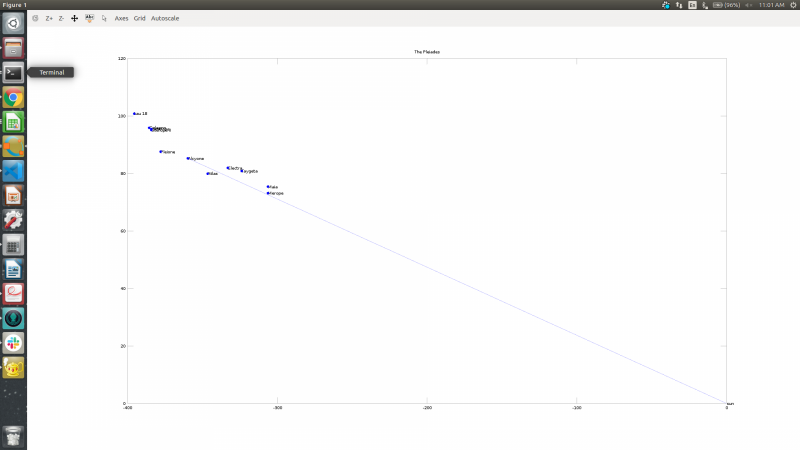 M45_plot_with_sun.png