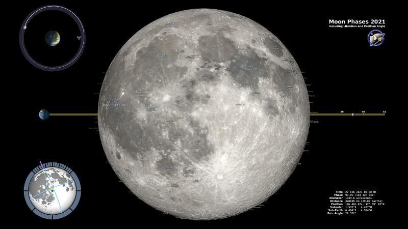 Full Moon Feb 27 2021.jpg