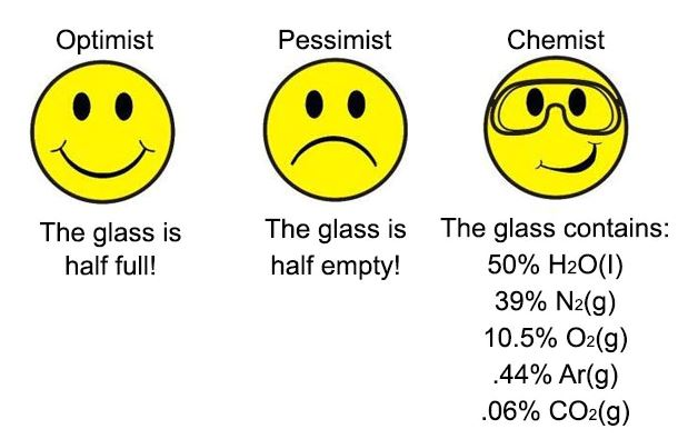 glass contains.JPG