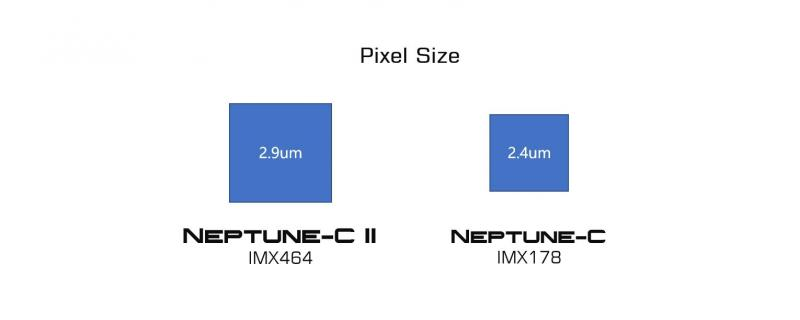 Pixel size IMX464 VS IMX178.jpg
