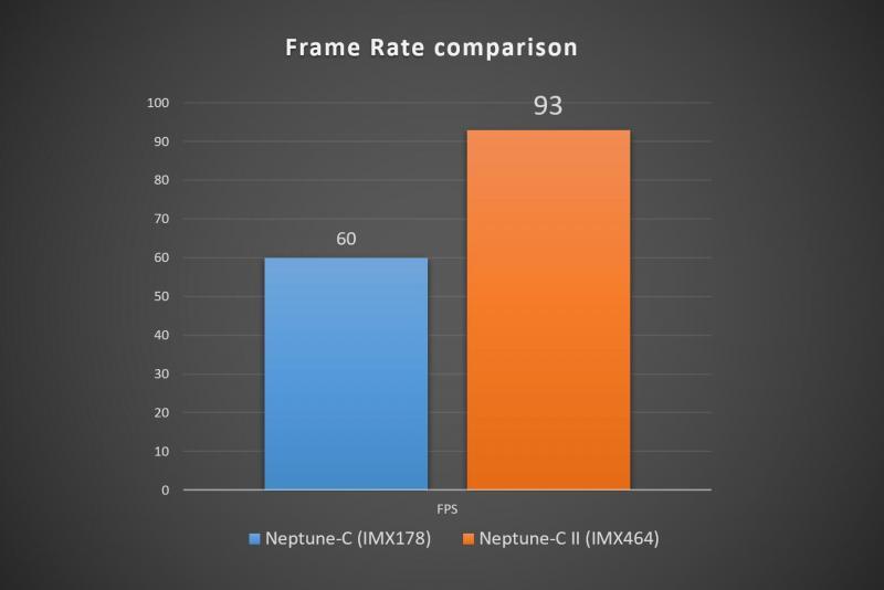 IMX464 VS IMX178 FPS2 en.jpg