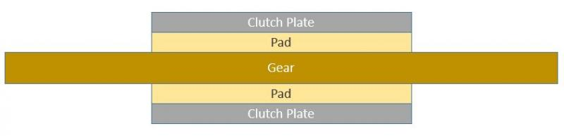 Clutch Plate.JPG