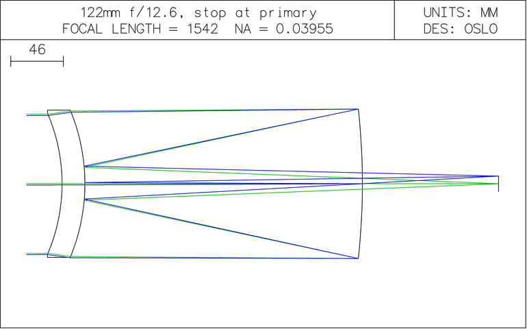 5110361-Mak122StopAtPrimary.png