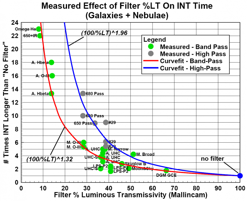 LT-vs-ExpTime2.png