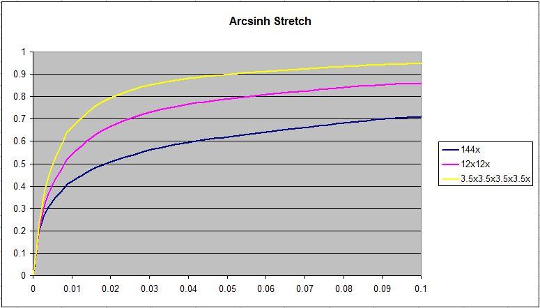 Arcsinh2.JPG