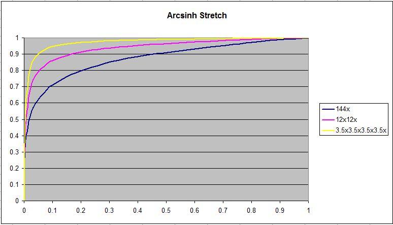 Arcsinh1.JPG